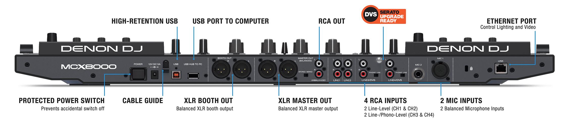 Denon MCX8000 controller aansluitingen achterkant. Klik voor een grotere foto (opent in een nieuw venster).