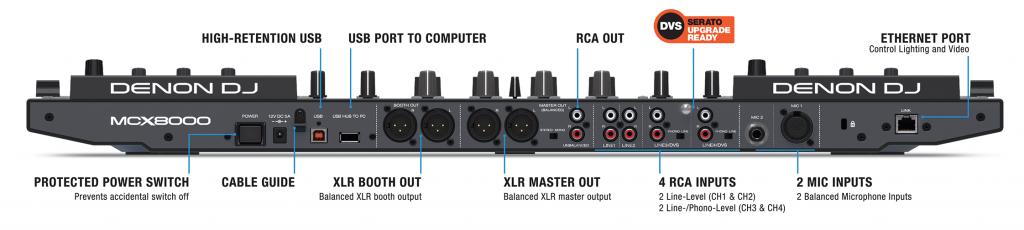 Denon MCX8000 aansluitingen
